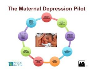 Newton.Final Postpartum Support International